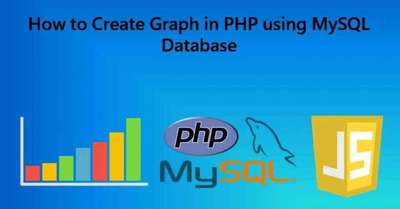 How to Create Graph in PHP using MySQL Database